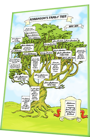 familytree to print build here your tree and download of high